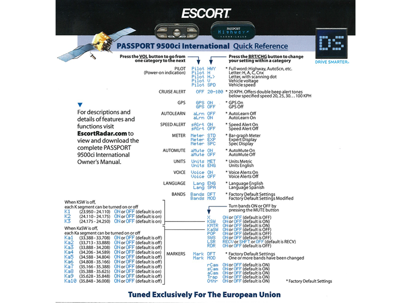 Le meilleur: escort 9500ix europe
